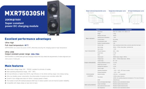 20kW AC2DC MXR75030SH